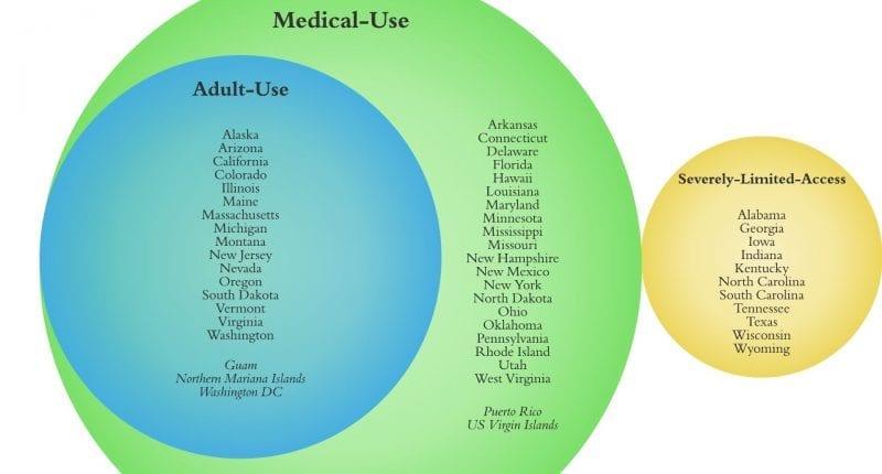 3 degrees of marijuana legalization
